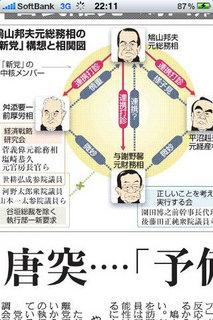 産経新聞-拡大3倍